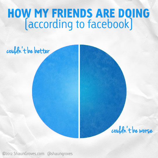 Infographic-How-My-Facebook-Friends-Are-Doing